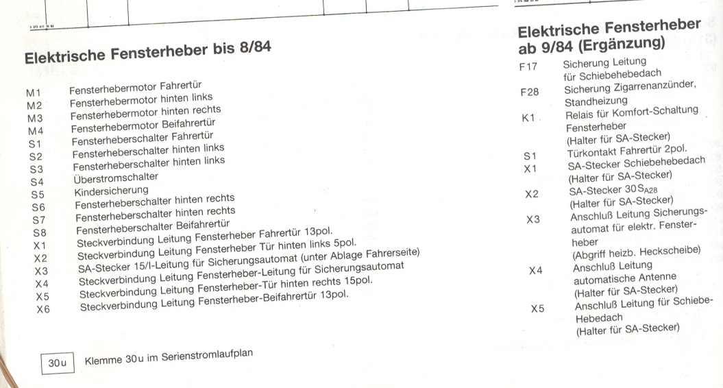 Erfreut Schaltpläne Für Elektrische Fensterheber Ideen - Die Besten ...